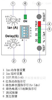 湖南邵阳剩余电流保护器产品应用及选型