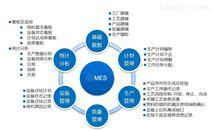 MES系統在企業中執行的功能