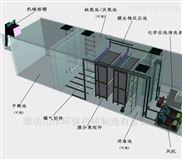安阳市生活污水一体化处理设备生产厂家