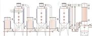 QWZ系列强制循环蒸发浓缩器