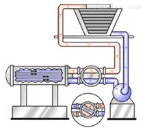 塞特恩冷凝器管刷在线清洗系统