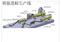 大型转股造粒机生产线