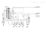 SJM降膜蒸发浓缩器系列