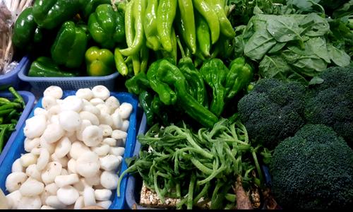 农药污染不容小觑 农残检测助力食品安全