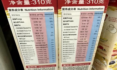 食品標簽征求意見稿公布 生產日期易涂改等問題將完善