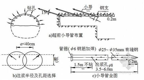 电路 电路图 电子 工程图 平面图 原理图 600_332
