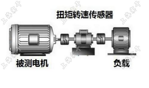 减速机扭力检验仪图片