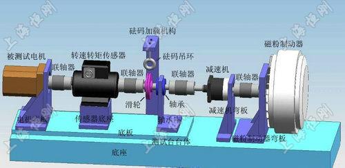 SGDN动态扭力测试仪