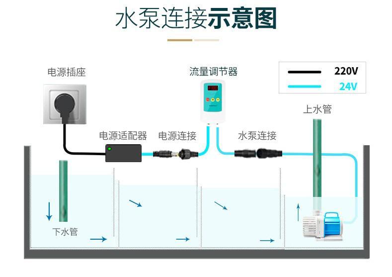 时控鱼塘氧泵电路图
